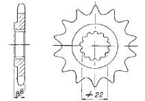 RITZEL Beta/KTM, Z-13